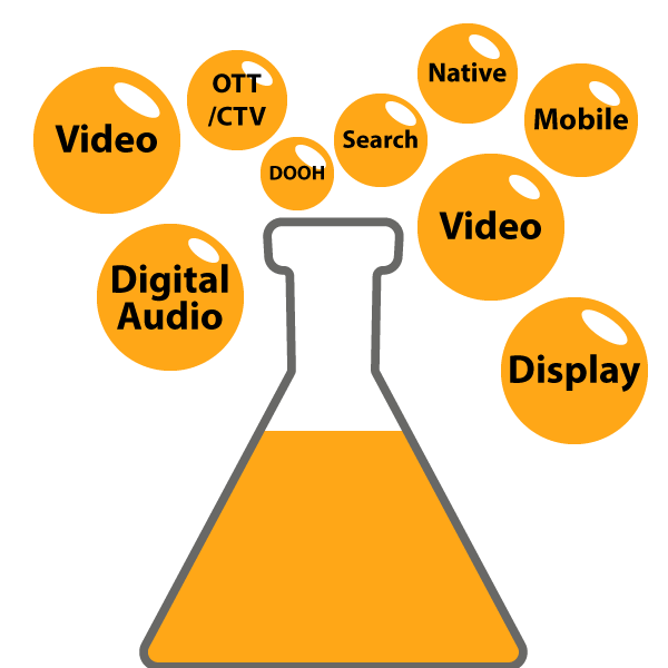 Learn More about Media Mix